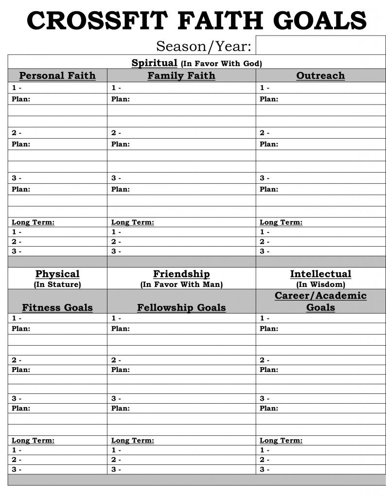 goal_chart
